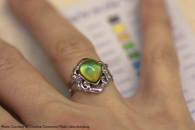 What do the colors on a mood ring mean explained